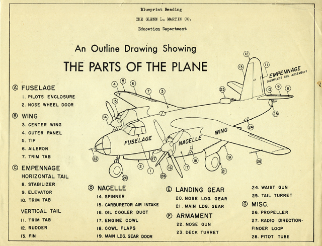 Parts Of A Plane >> Martin B 26 Marauder The Parts Of The Plane